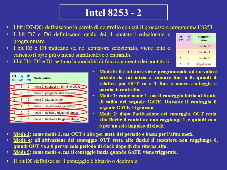Intel 8253 - 2 I bit [D7-D0] definiscono la parola di controllo con cui il processore programma l'8253.